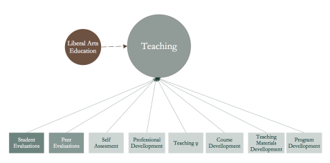 Teacher-Scholar fig2